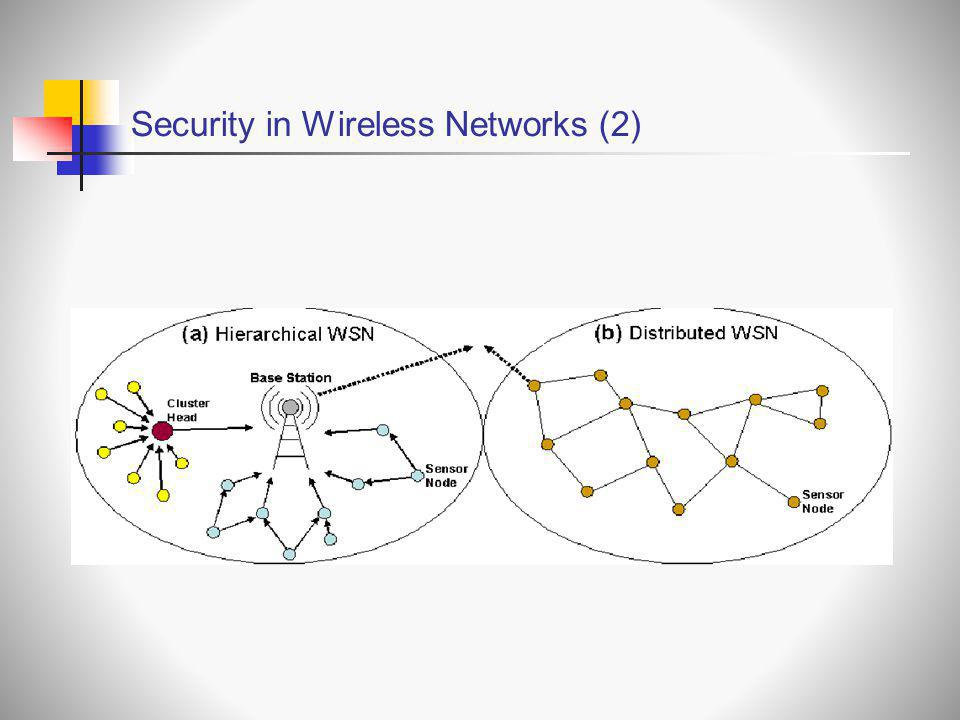 Security in Wireless Networks (2)