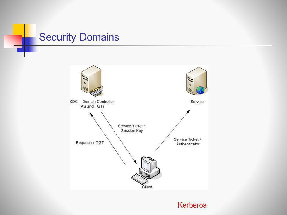Security Domains Kerberos
