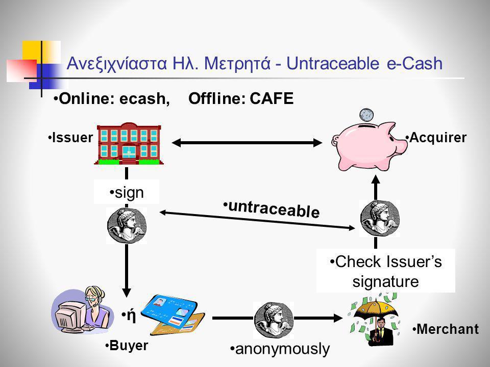 Ανεξιχνίαστα Ηλ. Μετρητά - Untraceable e-Cash