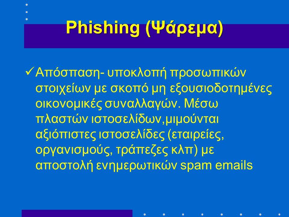 Phishing (Ψάρεμα)