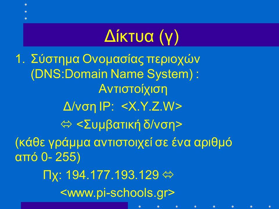 Δίκτυα (γ) Σύστημα Ονομασίας περιοχών (DNS:Domain Name System) : Αντιστοίχιση. Δ/νση IP: <Χ.Υ.Ζ.W>