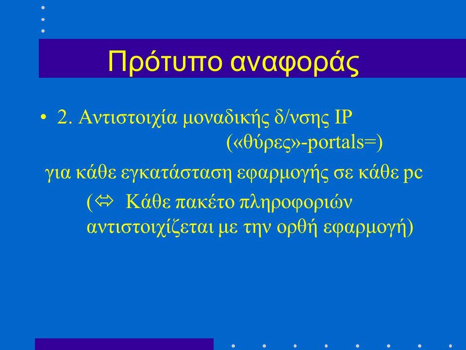 Πρότυπο αναφοράς 2. Αντιστοιχία μοναδικής δ/νσης IP («θύρες»-portals=)