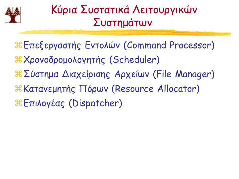 Κύρια Συστατικά Λειτουργικών Συστημάτων