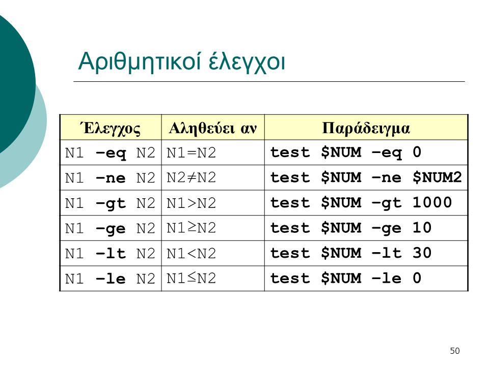 Αριθμητικοί έλεγχοι Έλεγχος Αληθεύει αν Παράδειγμα N1 –eq N2 Ν1=Ν2