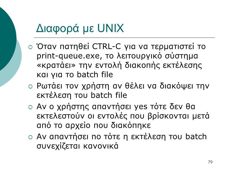 Διαφορά με UNIX