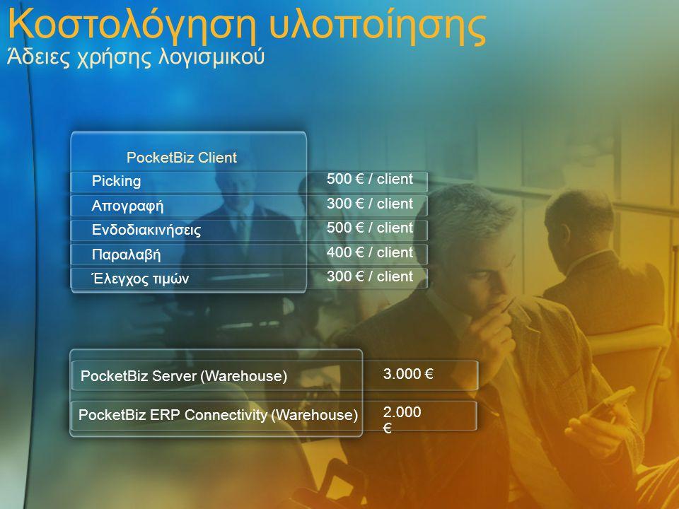 Κοστολόγηση υλοποίησης Άδειες χρήσης λογισμικού