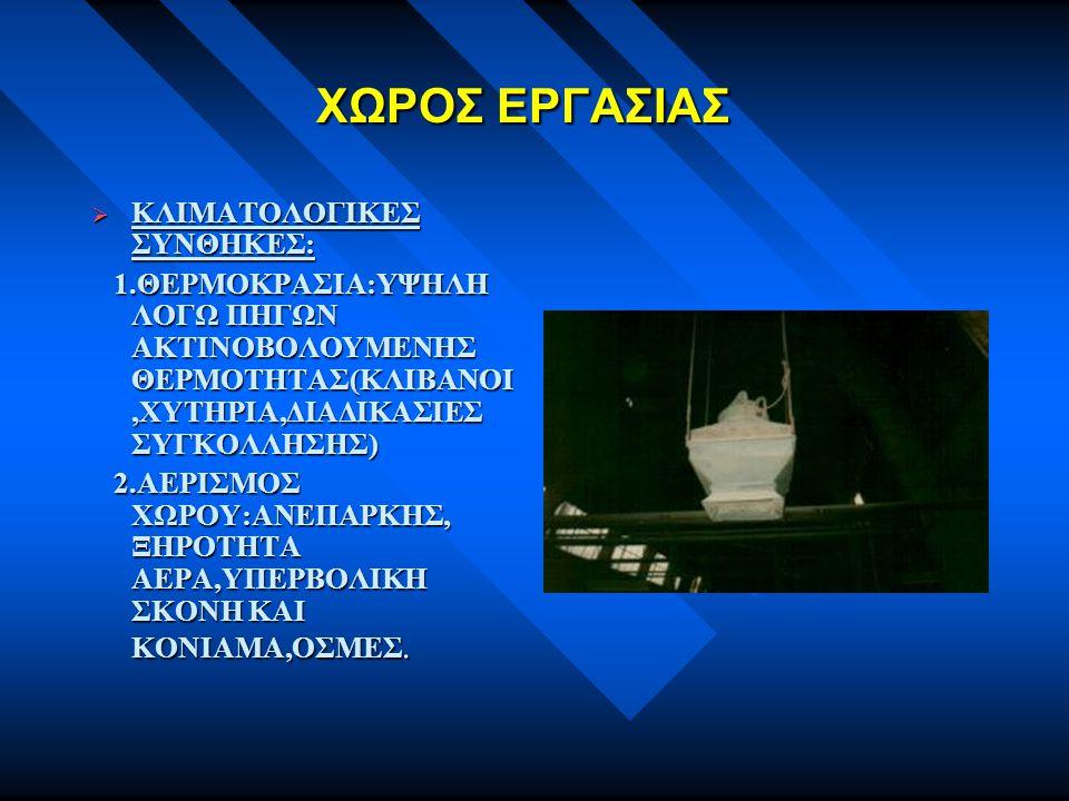 ΧΩΡΟΣ ΕΡΓΑΣΙΑΣ ΚΛΙΜΑΤΟΛΟΓΙΚΕΣ ΣΥΝΘΗΚΕΣ: