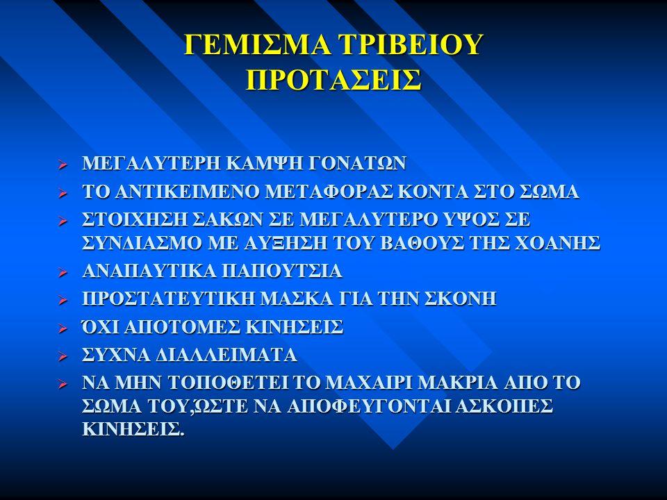 ΓΕΜΙΣΜΑ ΤΡΙΒΕΙΟΥ ΠΡΟΤΑΣΕΙΣ