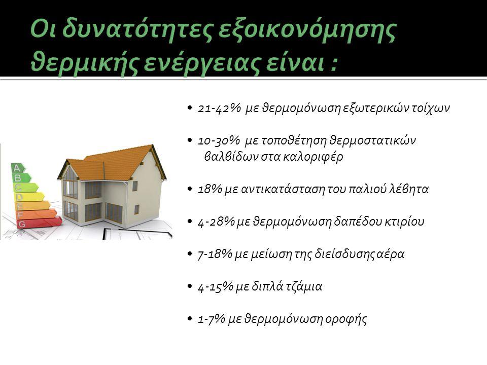 Οι δυνατότητες εξοικονόμησης θερμικής ενέργειας είναι :