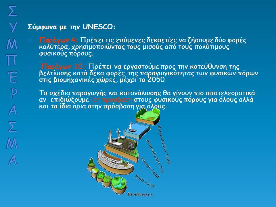 Συμπέρασμα Σύμφωνα με την UNESCO: