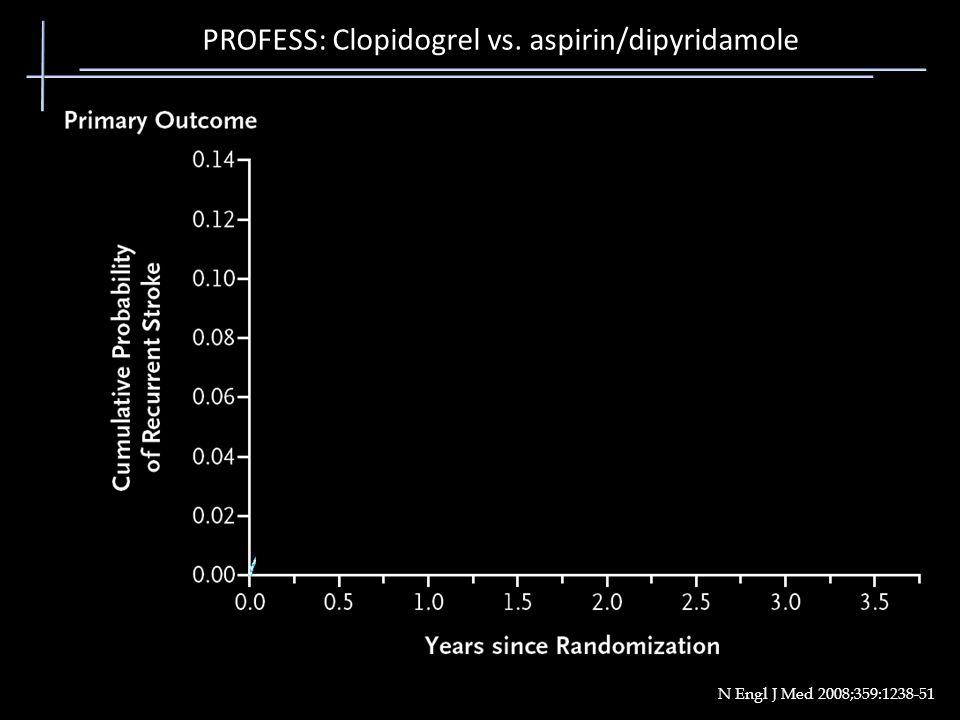 PROFESS: Clopidogrel vs. aspirin/dipyridamole
