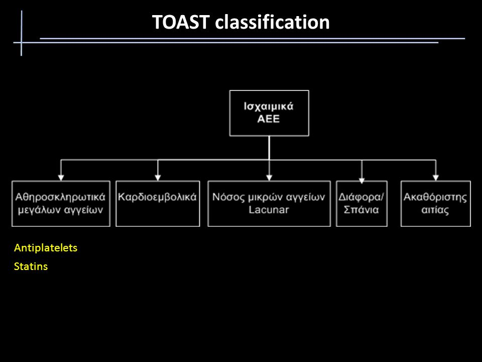 TOAST classification Antiplatelets Statins