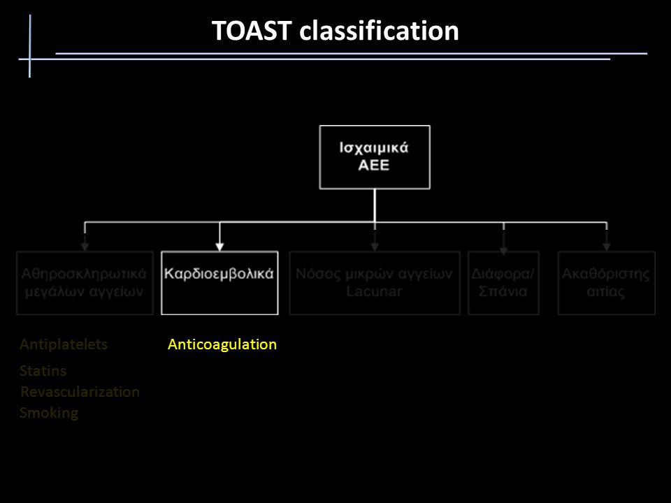 TOAST classification Antiplatelets Anticoagulation Statins