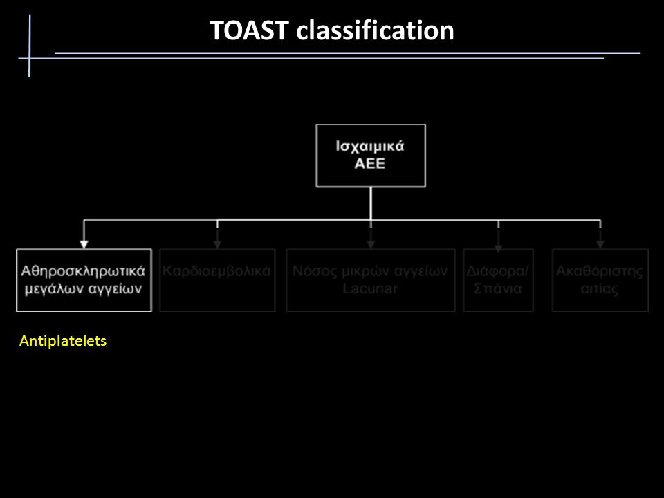 TOAST classification Antiplatelets
