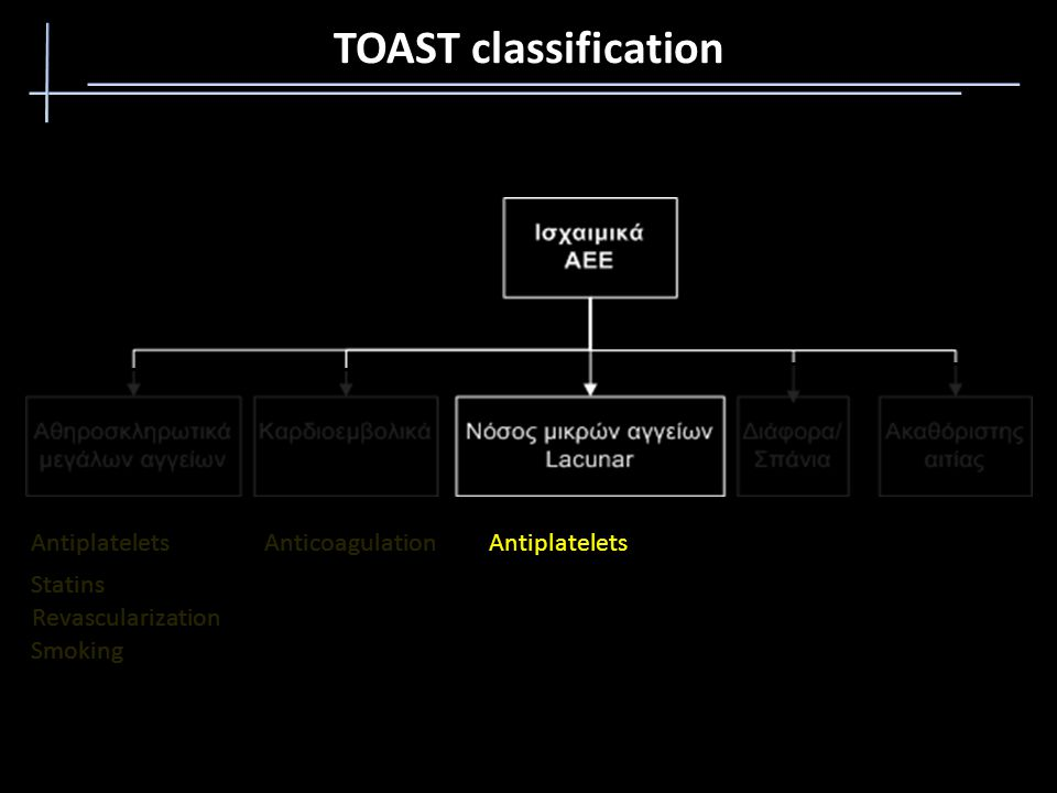 TOAST classification Antiplatelets Anticoagulation Antiplatelets