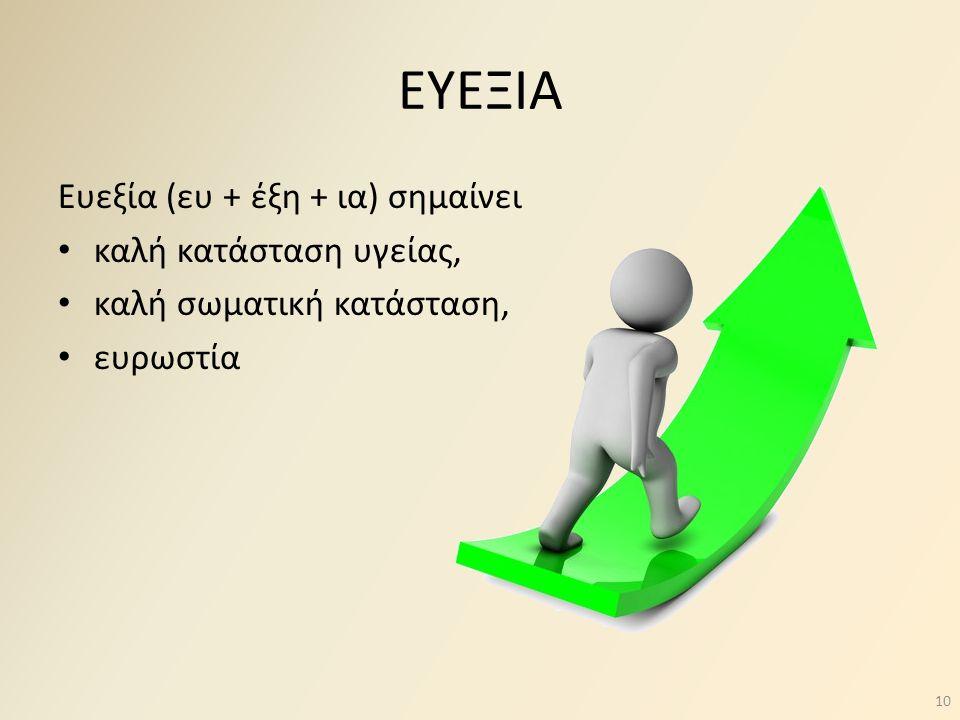 ΕΥΕΞΙΑ Ευεξία (ευ + έξη + ια) σημαίνει καλή κατάσταση υγείας,