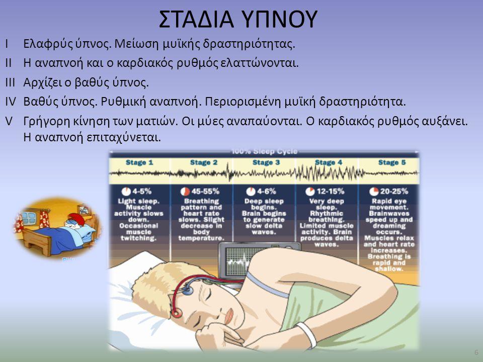 ΣΤΑΔΙΑ ΥΠΝΟΥ Ι Ελαφρύς ύπνος. Μείωση μυϊκής δραστηριότητας.