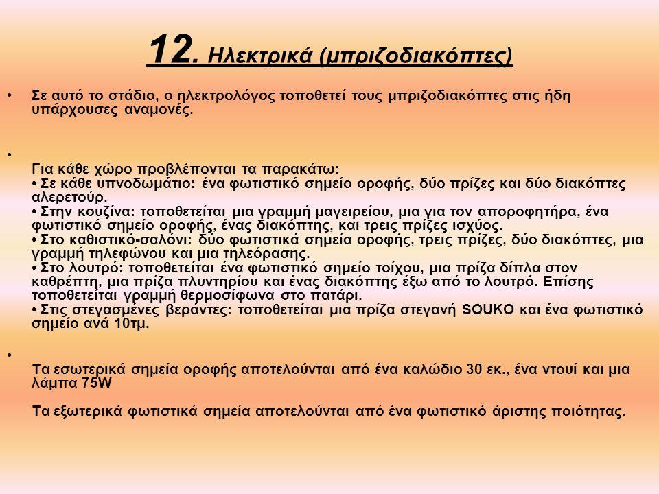 12. Ηλεκτρικά (μπριζοδιακόπτες)