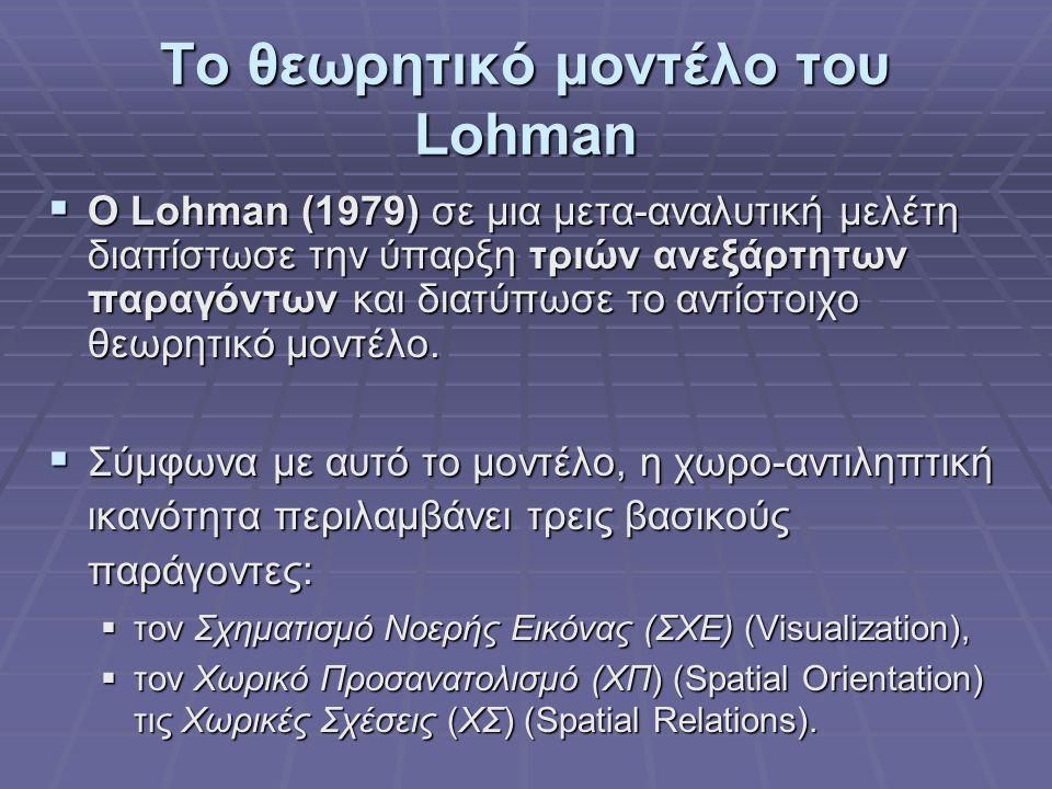 Το θεωρητικό μοντέλο του Lohman