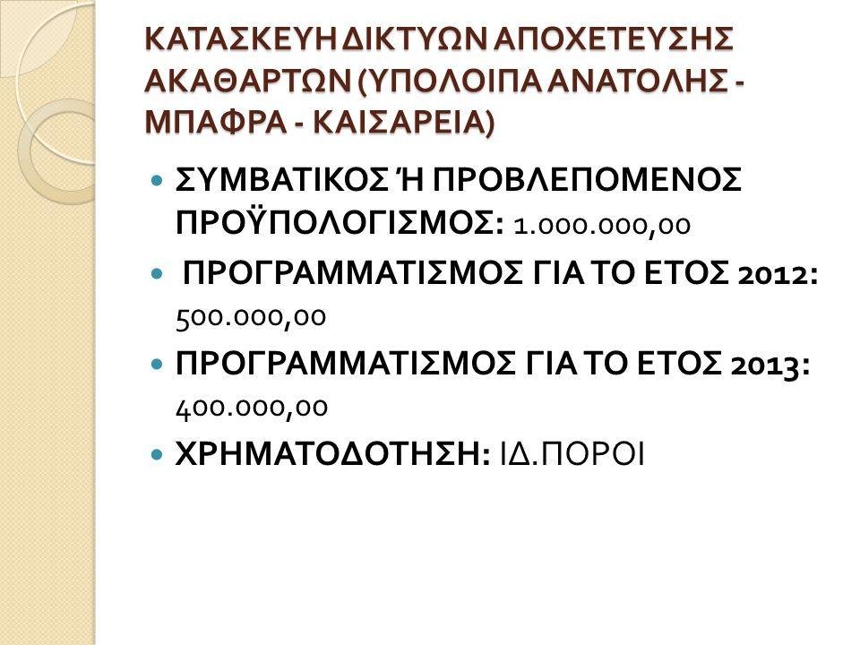 ΣΥΜΒΑΤΙΚΟΣ Ή ΠΡΟΒΛΕΠΟΜΕΝΟΣ ΠΡΟΫΠΟΛΟΓΙΣΜΟΣ: 1.000.000,00