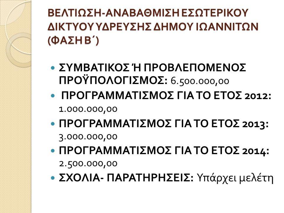ΣΥΜΒΑΤΙΚΟΣ Ή ΠΡΟΒΛΕΠΟΜΕΝΟΣ ΠΡΟΫΠΟΛΟΓΙΣΜΟΣ: 6.500.000,00