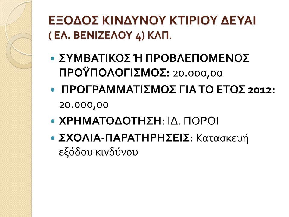 ΕΞΟΔΟΣ ΚΙΝΔΥΝΟΥ ΚΤΙΡΙΟΥ ΔΕΥΑΙ ( ΕΛ. ΒΕΝΙΖΕΛΟΥ 4) ΚΛΠ.