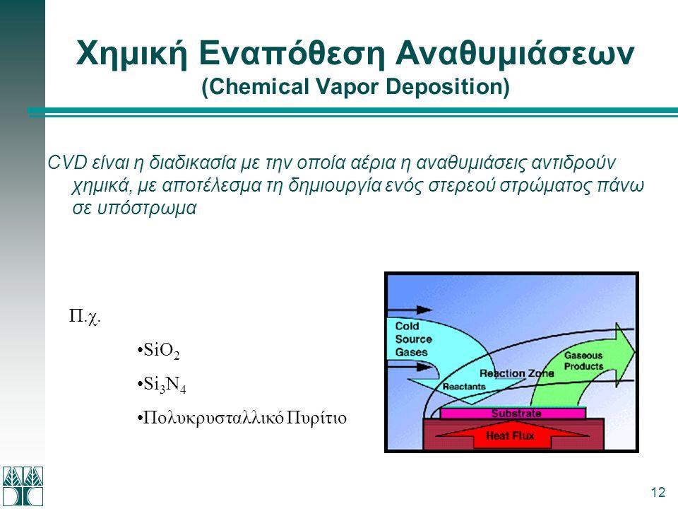 Χημική Εναπόθεση Αναθυμιάσεων (Chemical Vapor Deposition)
