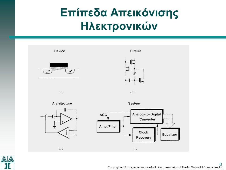 Επίπεδα Απεικόνισης Ηλεκτρονικών