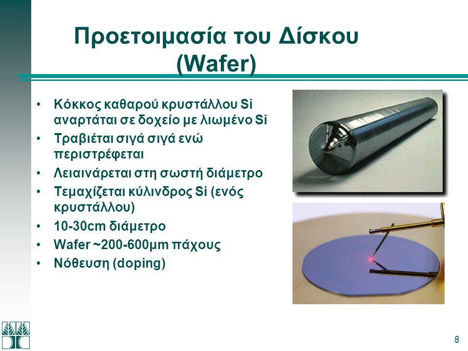 Προετοιμασία του Δίσκου (Wafer)