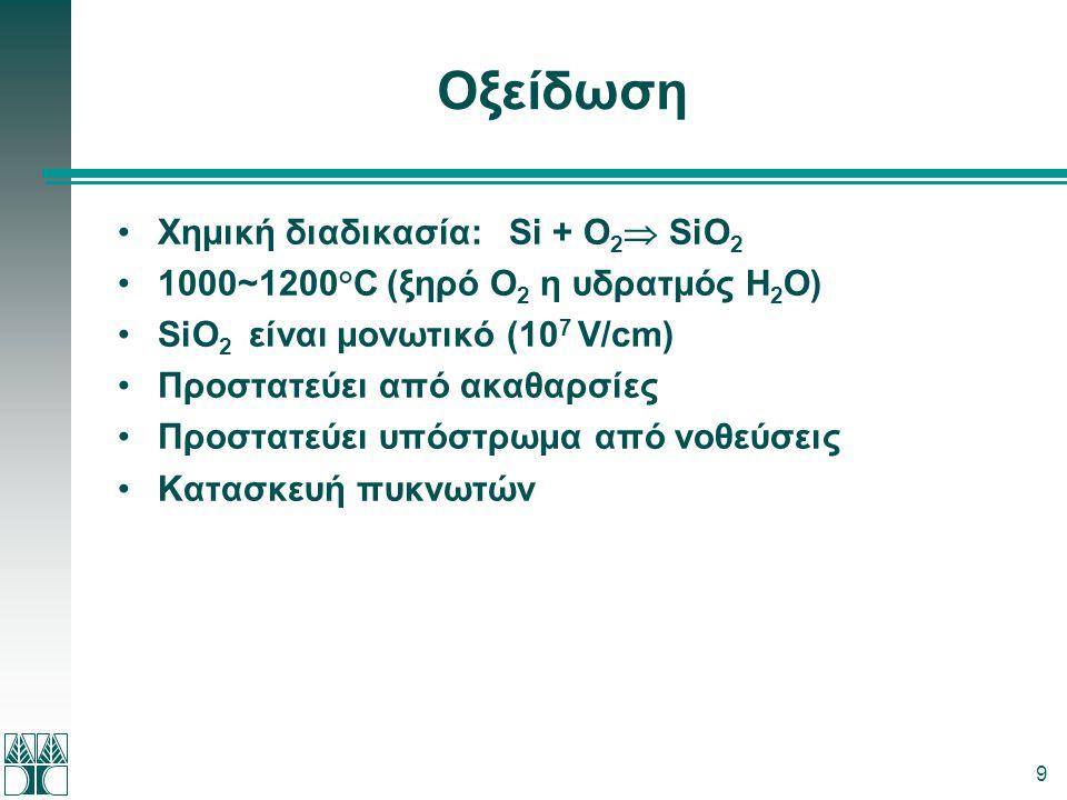 Οξείδωση Χημική διαδικασία: Si + O2 SiO2