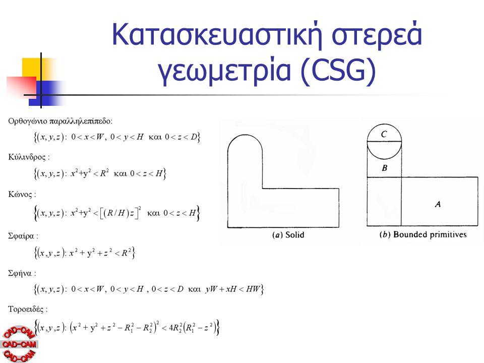 Κατασκευαστική στερεά γεωμετρία (CSG)