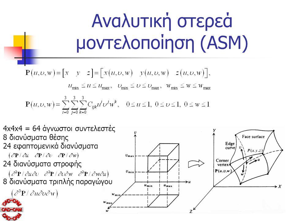 Αναλυτική στερεά μοντελοποίηση (ΑSM)