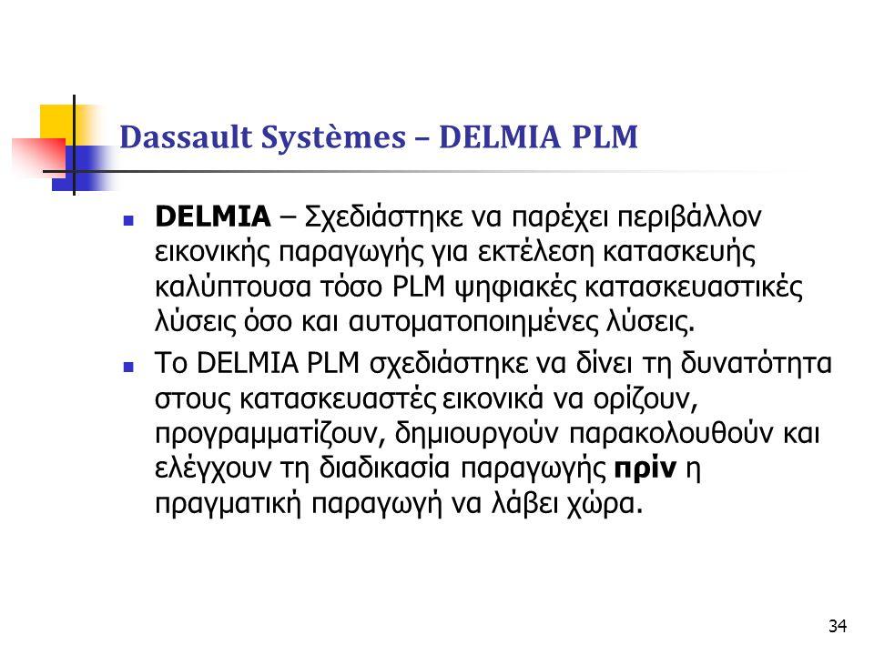 Dassault Systèmes – DELMIA PLM