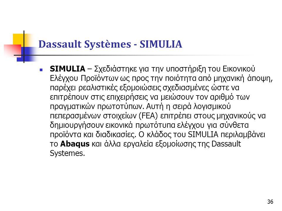 Dassault Systèmes - SIMULIA