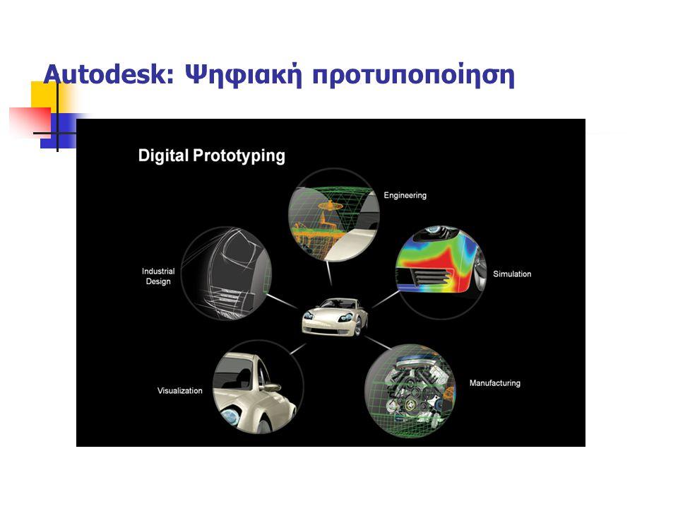 Autodesk: Ψηφιακή προτυποποίηση