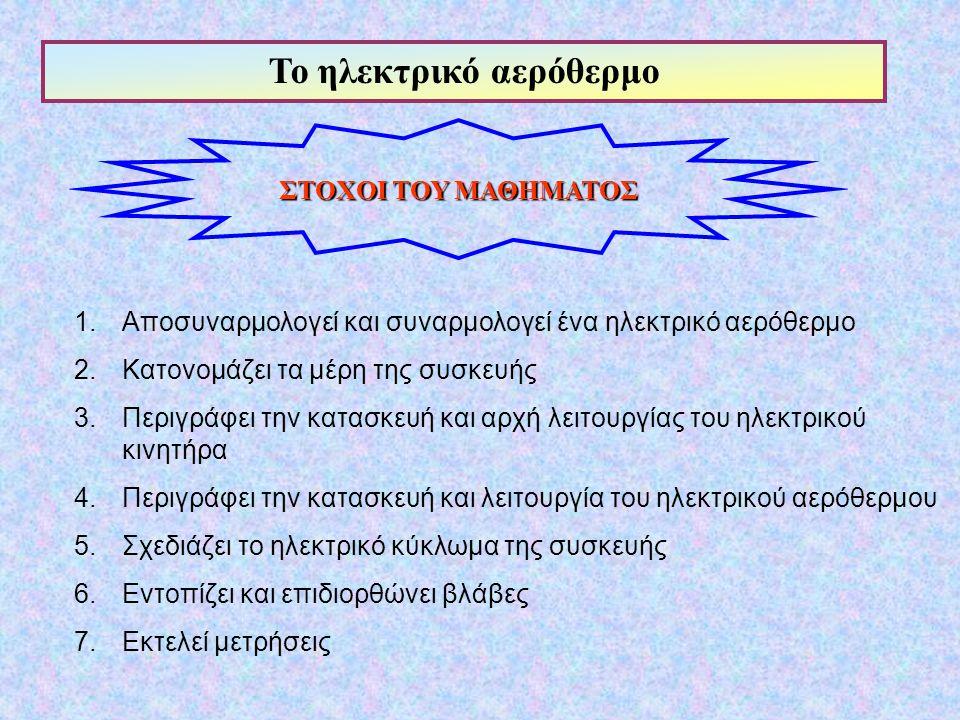 Το ηλεκτρικό αερόθερμο