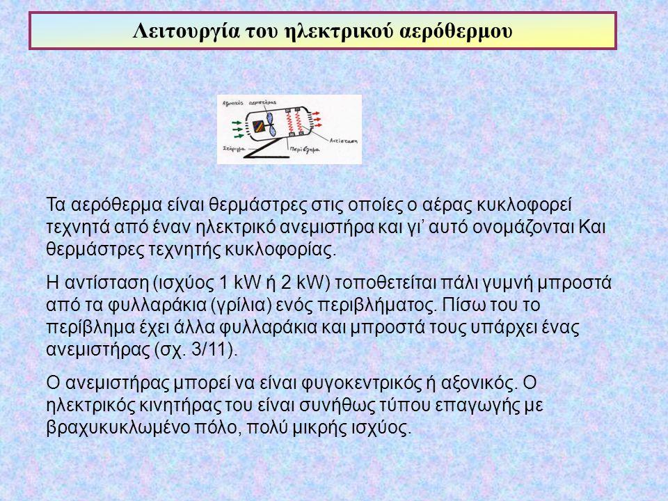 Λειτουργία του ηλεκτρικού αερόθερμου