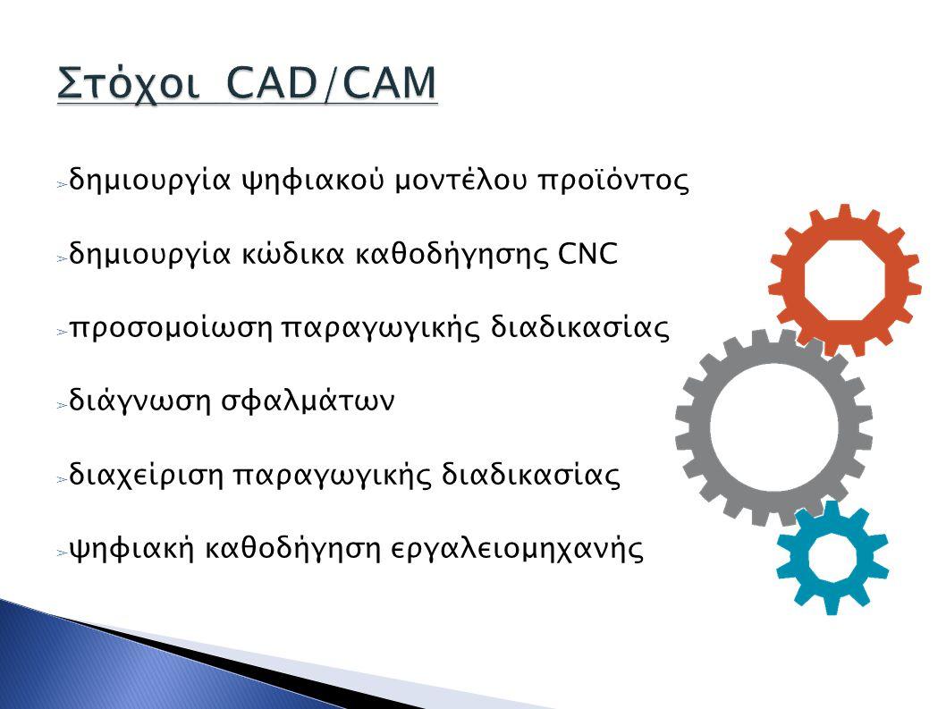 Στόχοι CAD/CAM δημιουργία ψηφιακού μοντέλου προϊόντος