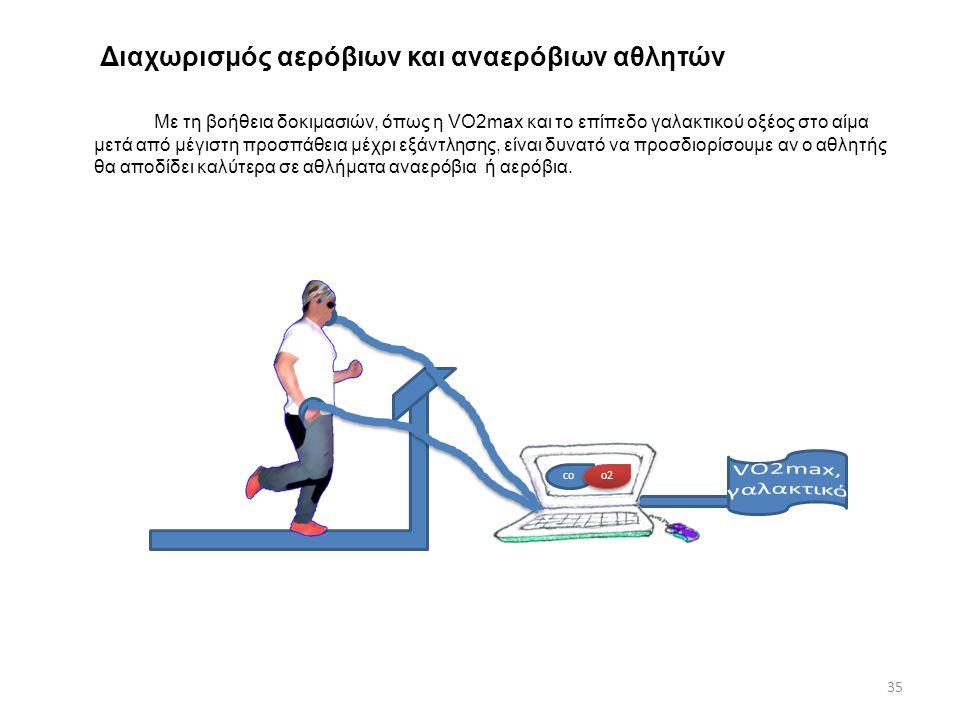 Διαχωρισμός αερόβιων και αναερόβιων αθλητών
