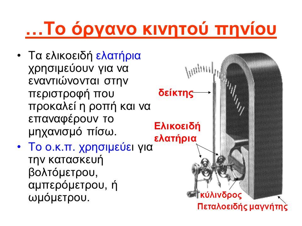 …Το όργανο κινητού πηνίου