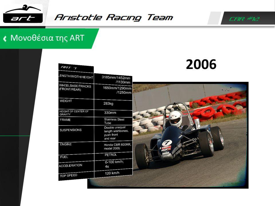 Μονοθέσια της ART 2006