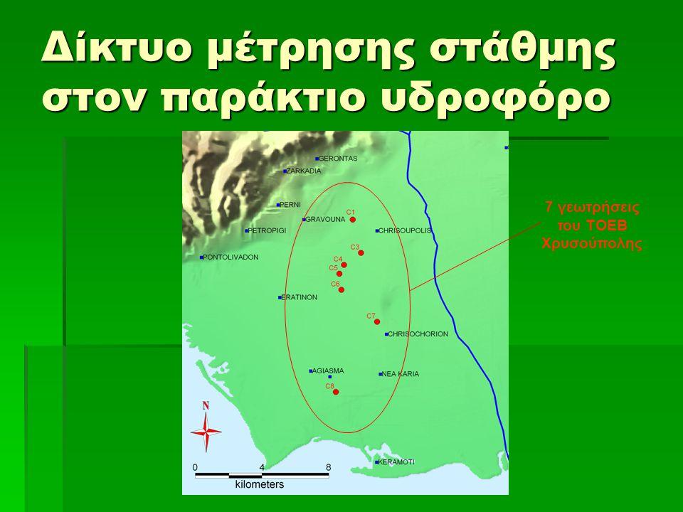 Δίκτυο μέτρησης στάθμης στον παράκτιο υδροφόρο
