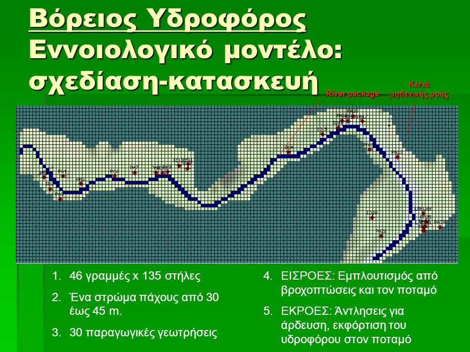 Βόρειος Υδροφόρος Εννοιολογικό μοντέλο: σχεδίαση-κατασκευή