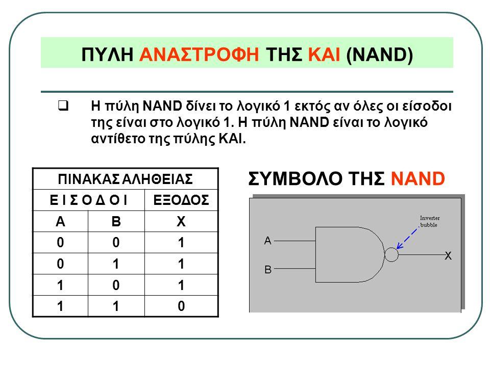 ΠΥΛΗ ΑΝΑΣΤΡΟΦΗ ΤΗΣ ΚΑΙ (NAND)