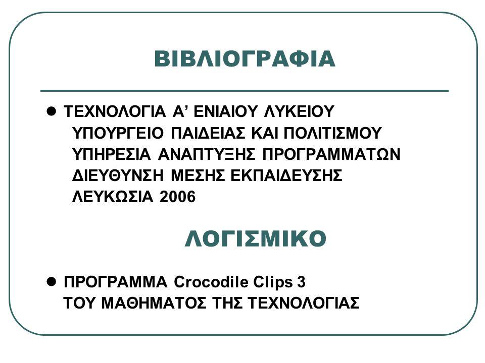 ΒΙΒΛΙΟΓΡΑΦΙΑ ΛΟΓΙΣΜΙΚΟ