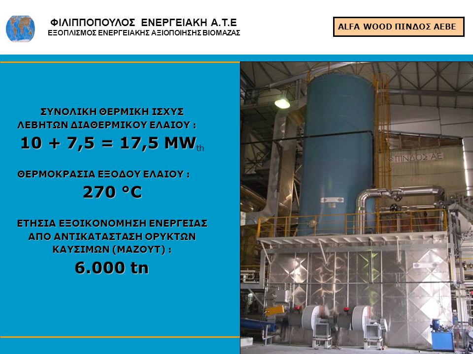 10 + 7,5 = 17,5 MWth 270 °C 6.000 tn ΦΙΛΙΠΠΟΠΟΥΛΟΣ ΕΝΕΡΓΕΙΑΚΗ Α.Τ.Ε