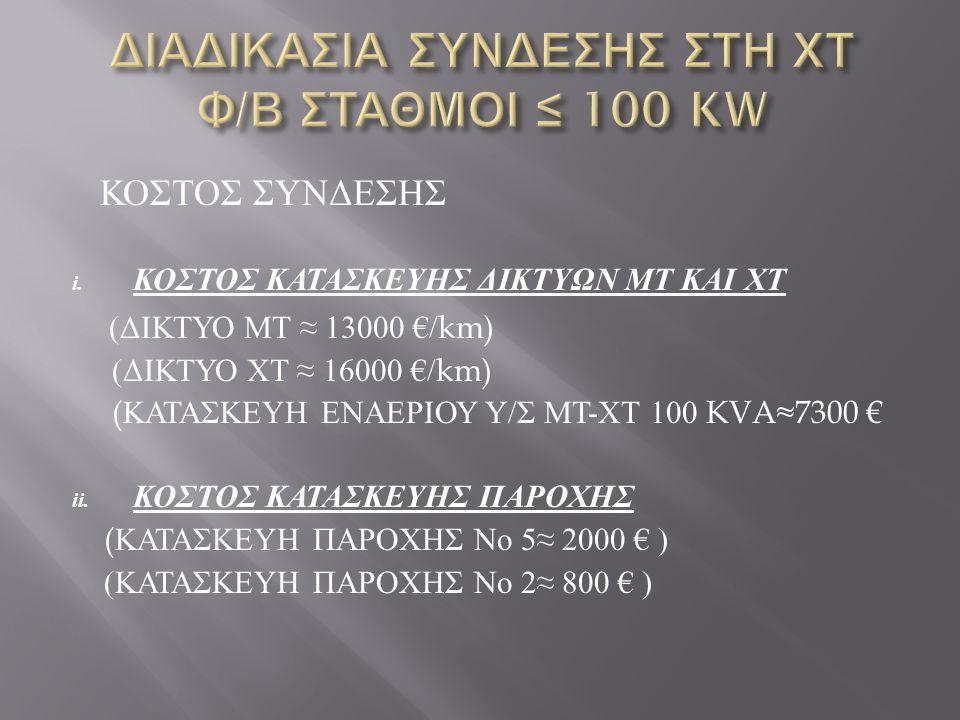 ΔΙΑΔΙΚΑΣΙΑ ΣΥΝΔΕΣΗΣ ΣΤΗ ΧΤ Φ/Β ΣΤΑΘΜΟΙ ≤ 100 KW