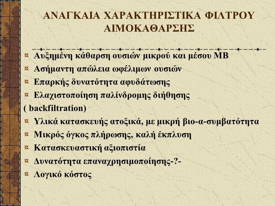 ΑΝΑΓΚΑΙΑ ΧΑΡΑΚΤΗΡΙΣΤΙΚΑ ΦΙΛΤΡΟΥ ΑΙΜΟΚΑΘΑΡΣΗΣ