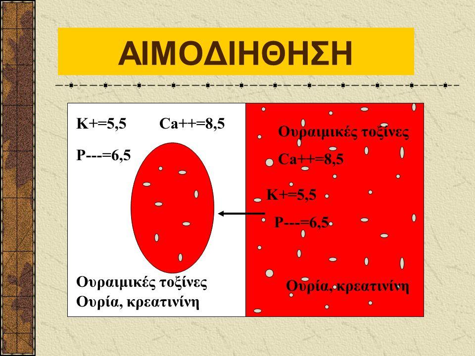 ΑΙΜΟΔΙΗΘΗΣΗ K+=5,5 Ca++=8,5 Ουραιμικές τοξίνες P---=6,5 Ca++=8,5