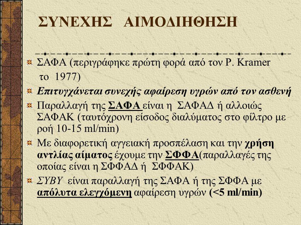 ΣΥΝΕΧΗΣ ΑΙΜΟΔΙΗΘΗΣΗ ΣΑΦΑ (περιγράφηκε πρώτη φορά από τον P. Kramer